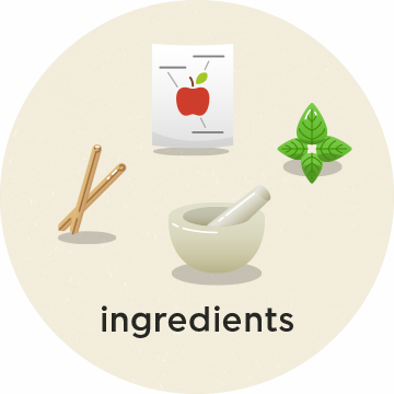 category ingredients