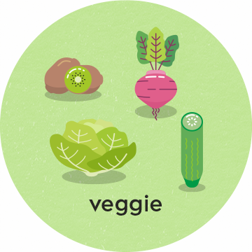 category veggie